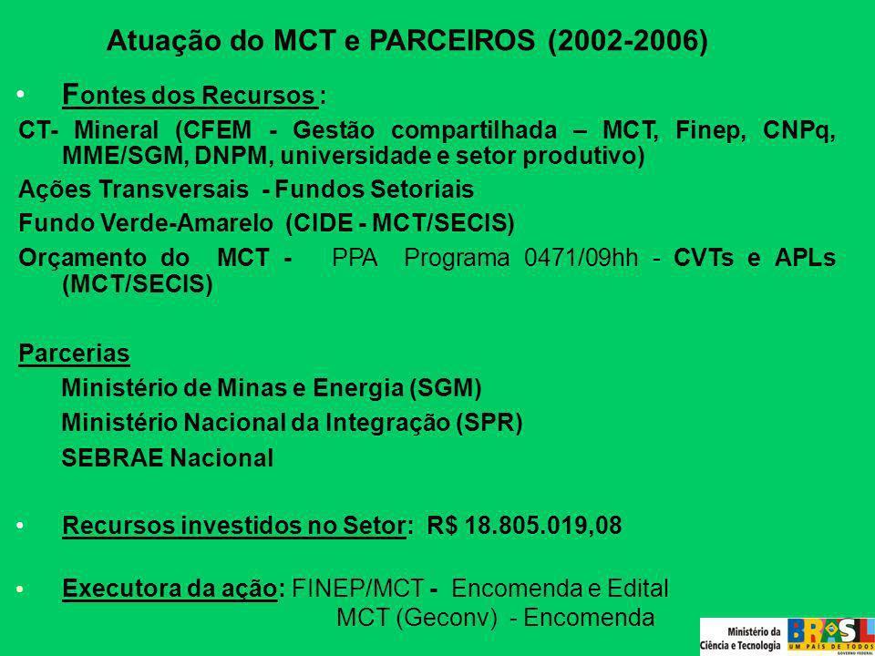 Atuação do MCT e PARCEIROS (2002-2006) F ontes dos Recursos : CT- Mineral (CFEM - Gestão compartilhada – MCT, Finep, CNPq, MME/SGM, DNPM, universidade
