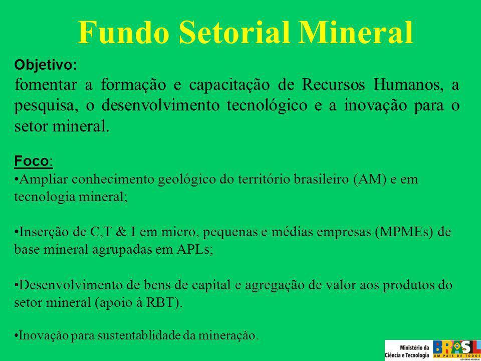 Fundo Setorial Mineral Objetivo: fomentar a formação e capacitação de Recursos Humanos, a pesquisa, o desenvolvimento tecnológico e a inovação para o