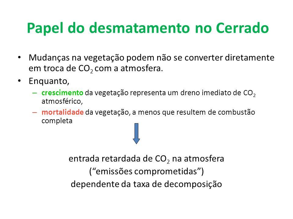 Papel do desmatamento no Cerrado Mudanças na vegetação podem não se converter diretamente em troca de CO 2 com a atmosfera. Enquanto, – crescimento da