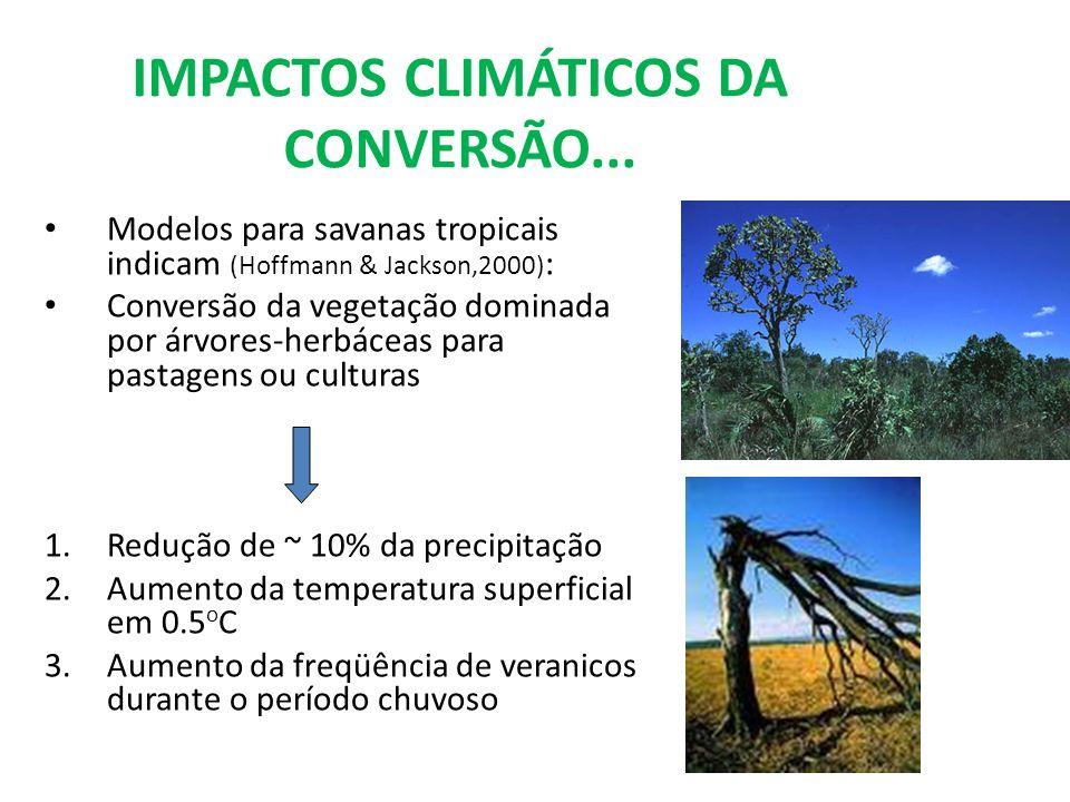IMPACTOS CLIMÁTICOS DA CONVERSÃO... Modelos para savanas tropicais indicam (Hoffmann & Jackson,2000) : Conversão da vegetação dominada por árvores-her