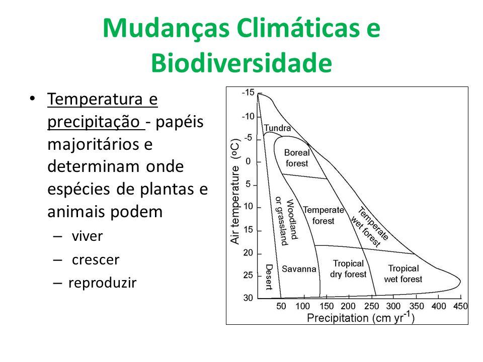 Mudanças Climáticas e Biodiversidade Temperatura e precipitação - papéis majoritários e determinam onde espécies de plantas e animais podem – viver –