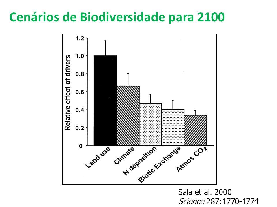 Sala et al. 2000 Science 287:1770-1774 Cenários de Biodiversidade para 2100