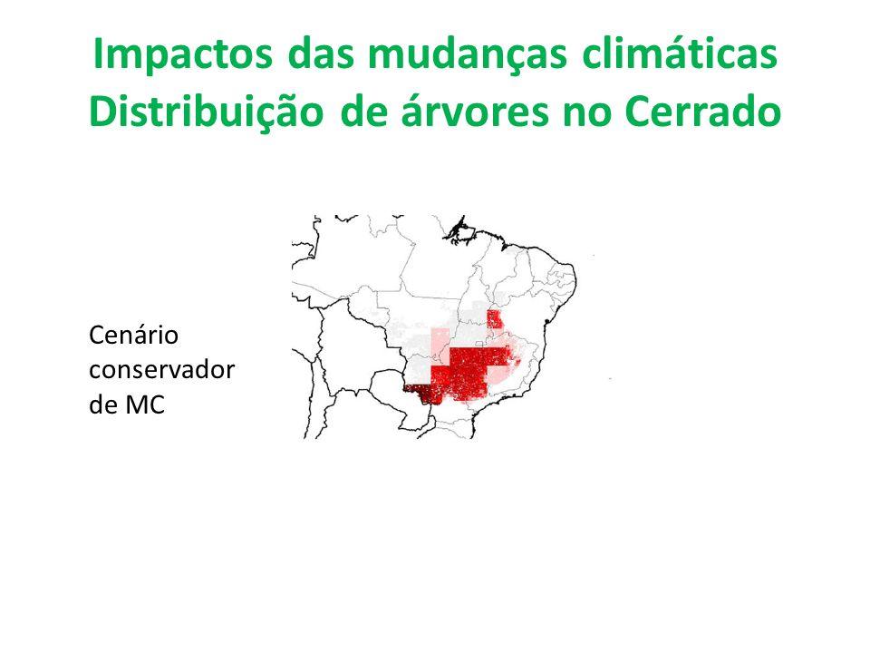Impactos das mudanças climáticas Distribuição de árvores no Cerrado Cenário conservador de MC