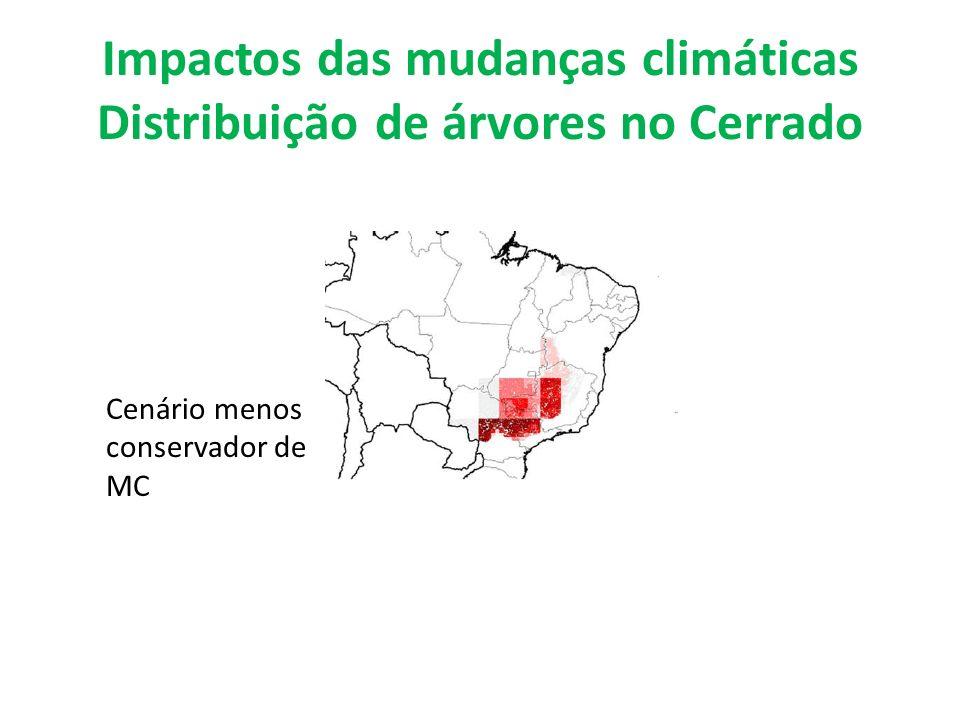 Impactos das mudanças climáticas Distribuição de árvores no Cerrado Cenário menos conservador de MC
