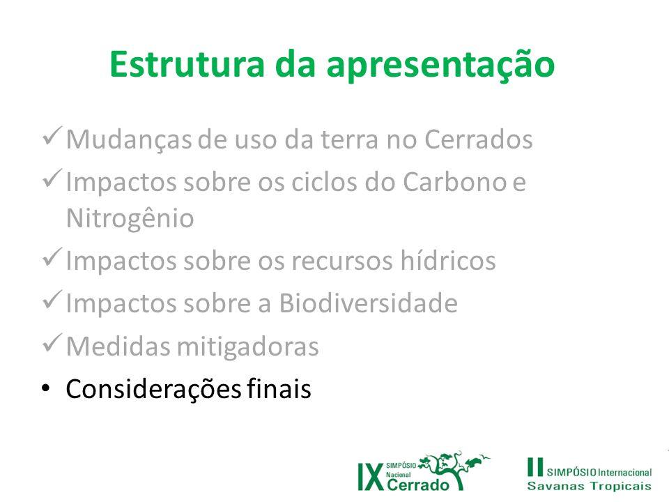 Estrutura da apresentação Mudanças de uso da terra no Cerrados Impactos sobre os ciclos do Carbono e Nitrogênio Impactos sobre os recursos hídricos Im