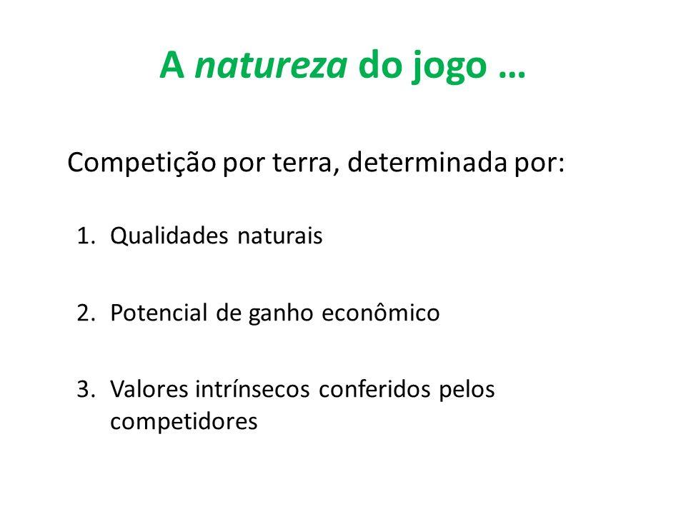 A natureza do jogo … Competição por terra, determinada por: 1.Qualidades naturais 2.Potencial de ganho econômico 3.Valores intrínsecos conferidos pelo