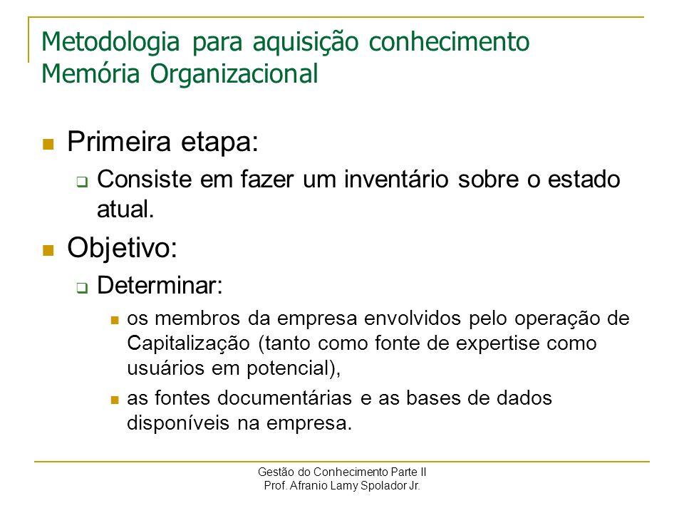 Gestão do Conhecimento Parte II Prof. Afranio Lamy Spolador Jr. Métodos de Aquisição do Conhecimento Assunto: A construção de uma memória organizacion