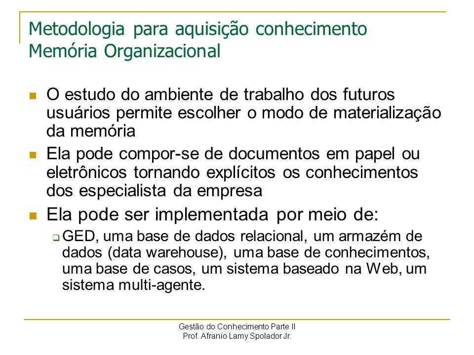 Gestão do Conhecimento Parte II Prof. Afranio Lamy Spolador Jr. Metodologia para aquisição conhecimento Memória Organizacional Primeira etapa: Consist