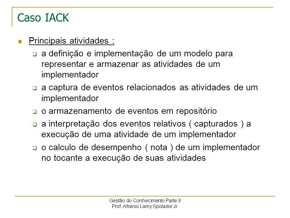 Gestão do Conhecimento Parte II Prof. Afranio Lamy Spolador Jr. Caso IACK : (Interaction Agent for Capitalizing Knowledge ) Exemplo de projeto de capi