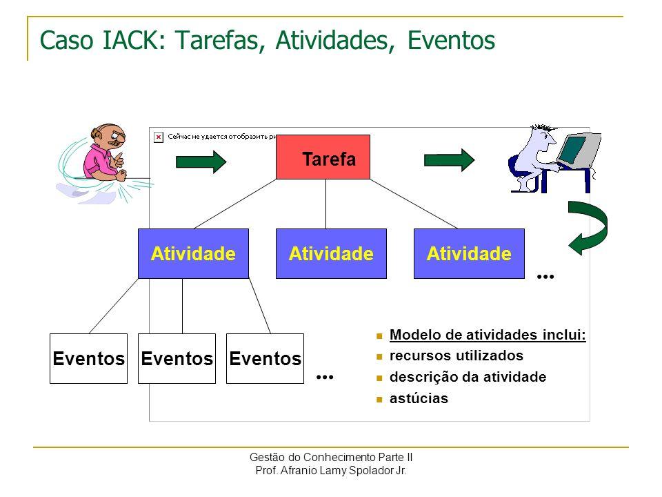 Gestão do Conhecimento Parte II Prof. Afranio Lamy Spolador Jr. Desenvolver de mecanismos visando a capitalização dos conhecimentos de implementador d