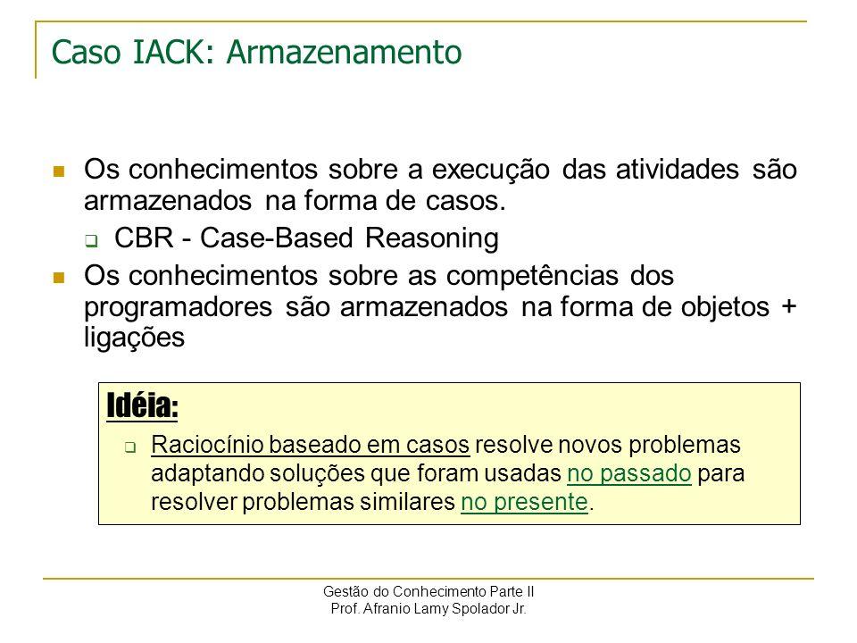 Gestão do Conhecimento Parte II Prof. Afranio Lamy Spolador Jr. Caso IACK: Tarefas, Atividades, Eventos Tarefa Atividade... Eventos... Modelo de ativi