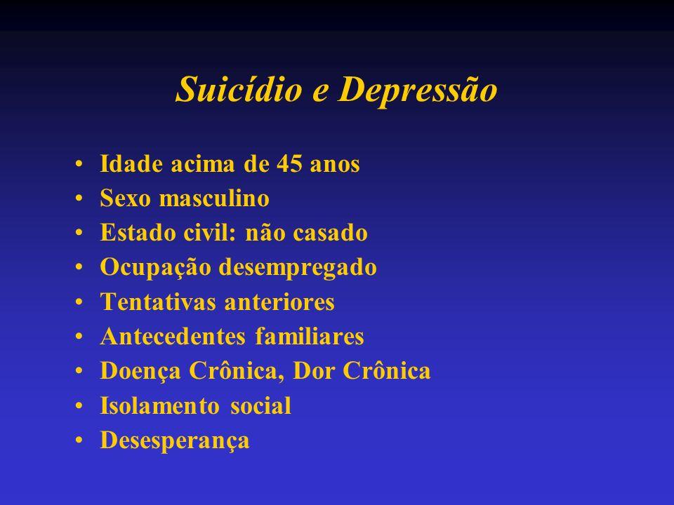 Suicídio e Depressão Idade acima de 45 anos Sexo masculino Estado civil: não casado Ocupação desempregado Tentativas anteriores Antecedentes familiare