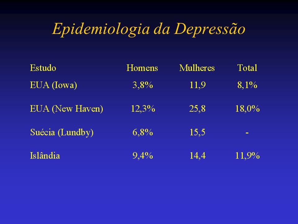 Epidemiologia da Depressão
