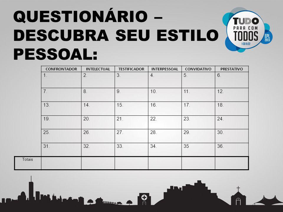 QUESTIONÁRIO – DESCUBRA SEU ESTILO PESSOAL: CONFRONTADORINTELECTUALTESTIFICADORINTERPESSOALCONVIDATIVOPRESTATIVO 1.2.3.4.5.6. 7.8.9.10.11.12. 13.14.15