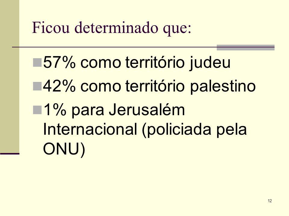 Ficou determinado que: 57% como território judeu 42% como território palestino 1% para Jerusalém Internacional (policiada pela ONU) 12