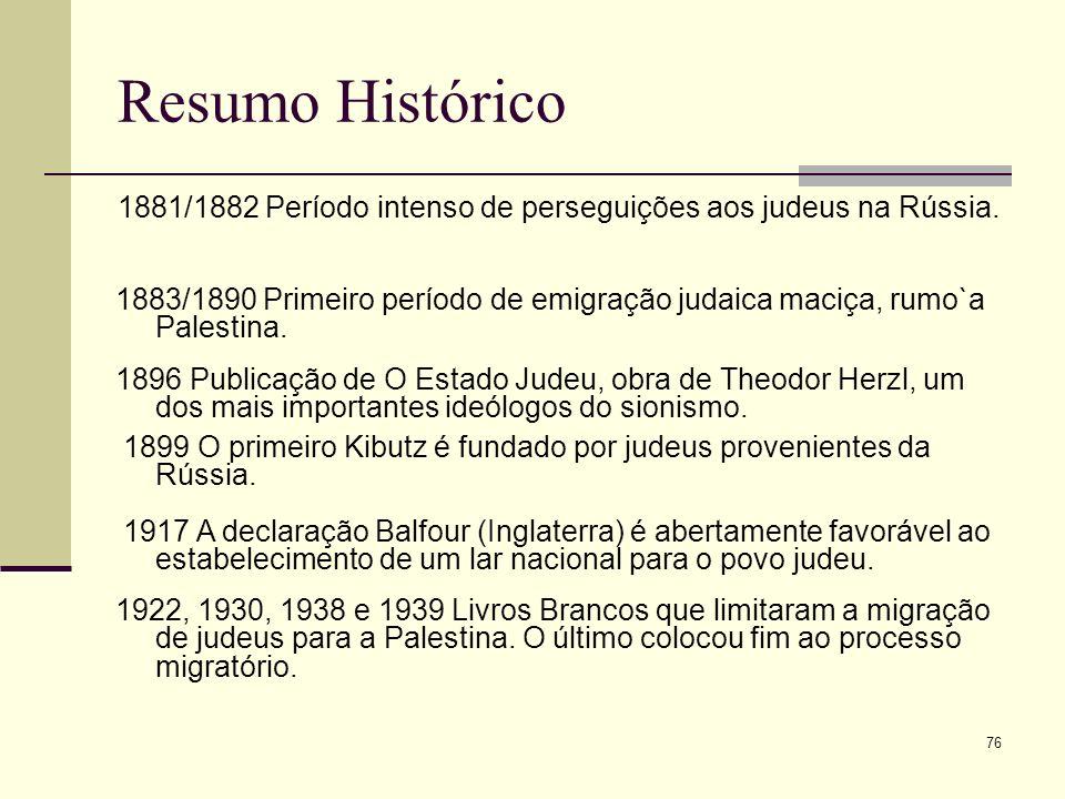 Resumo Histórico 1881/1882 Período intenso de perseguições aos judeus na Rússia.