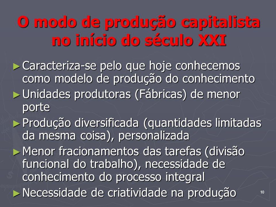 10 O modo de produção capitalista no início do século XXI Caracteriza-se pelo que hoje conhecemos como modelo de produção do conhecimento Caracteriza-