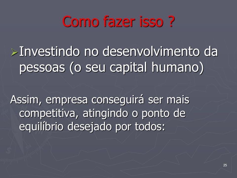 25 Como fazer isso ? Investindo no desenvolvimento da pessoas (o seu capital humano) Investindo no desenvolvimento da pessoas (o seu capital humano) A