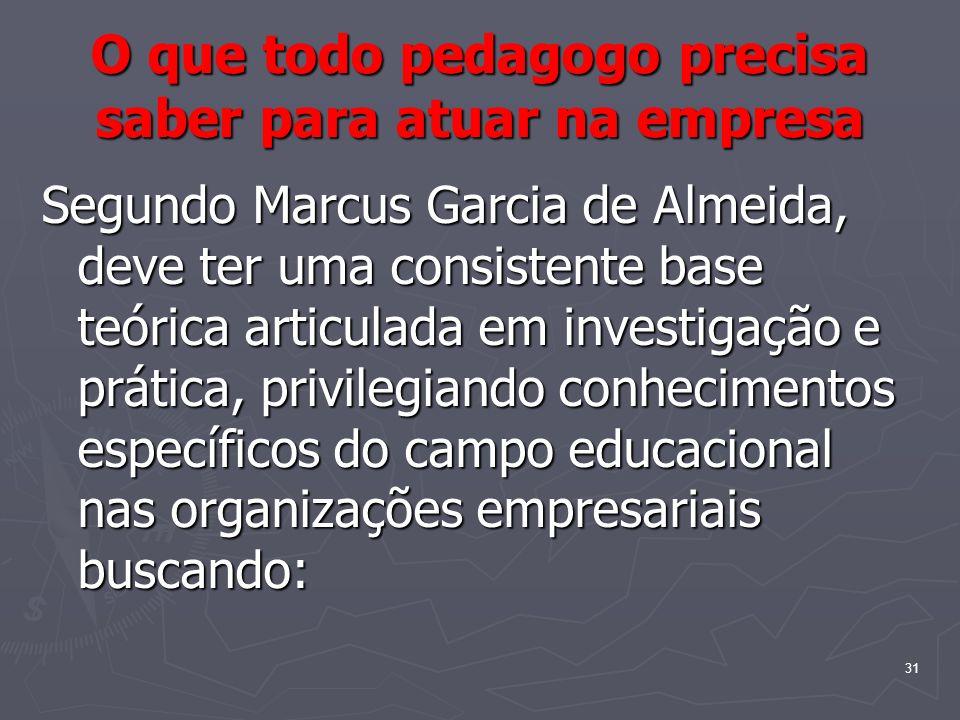 31 O que todo pedagogo precisa saber para atuar na empresa Segundo Marcus Garcia de Almeida, deve ter uma consistente base teórica articulada em inves