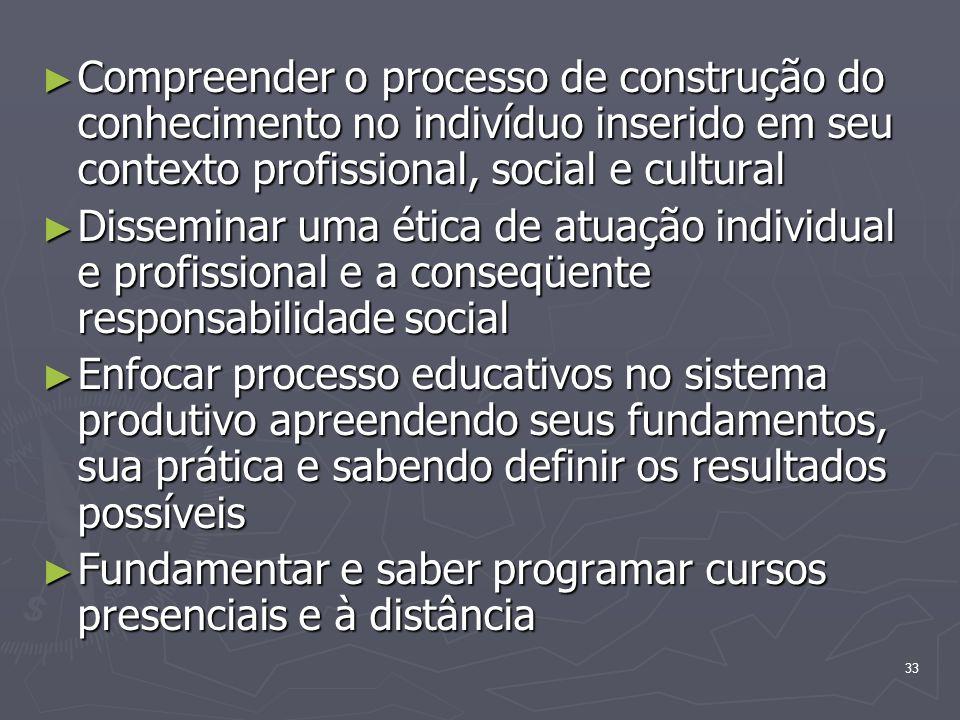 33 Compreender o processo de construção do conhecimento no indivíduo inserido em seu contexto profissional, social e cultural Compreender o processo d