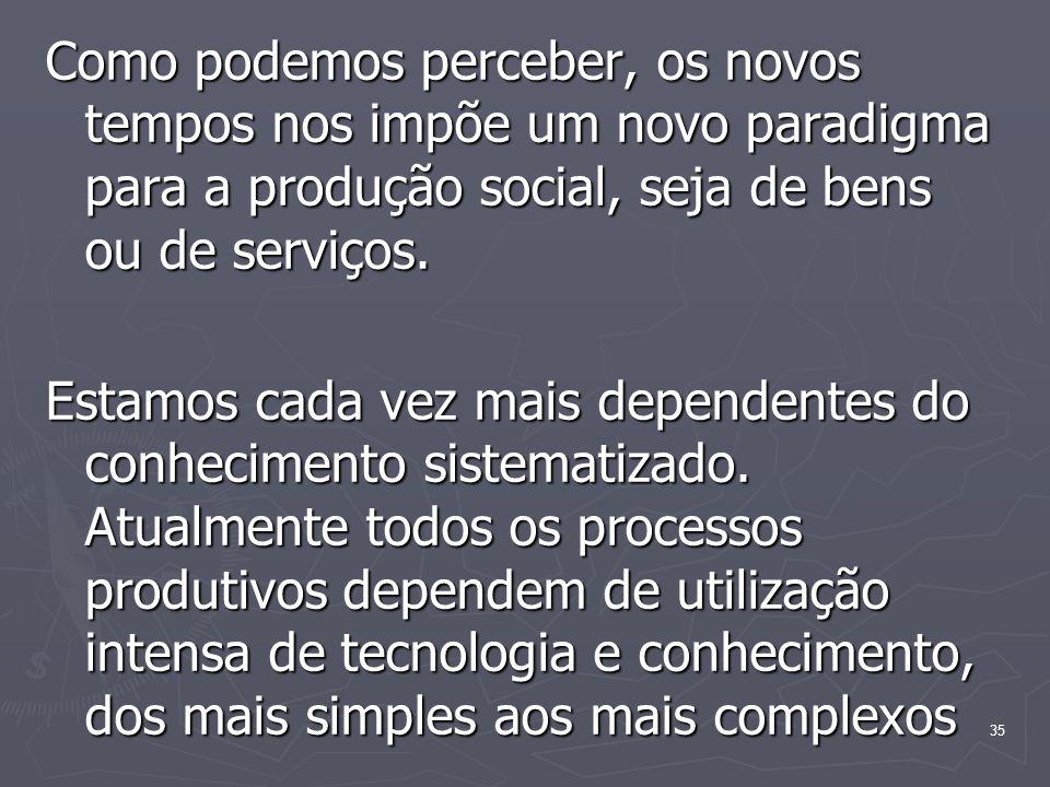 35 Como podemos perceber, os novos tempos nos impõe um novo paradigma para a produção social, seja de bens ou de serviços. Estamos cada vez mais depen