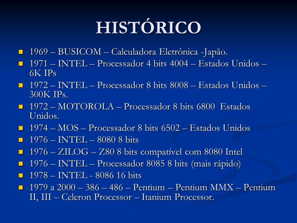 HISTÓRICO 1969 – BUSICOM – Calculadora Eletrônica -Japão. 1969 – BUSICOM – Calculadora Eletrônica -Japão. 1971 – INTEL – Processador 4 bits 4004 – Est
