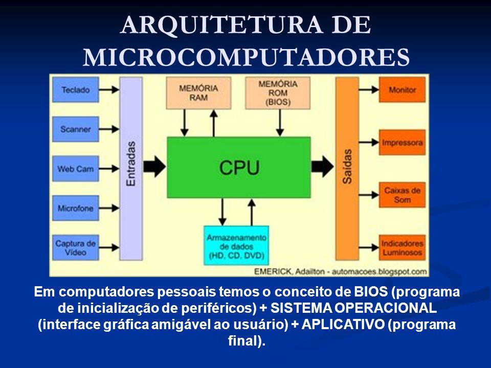 ARQUITETURA DE MICROCOMPUTADORES Em computadores pessoais temos o conceito de BIOS (programa de inicialização de periféricos) + SISTEMA OPERACIONAL (i