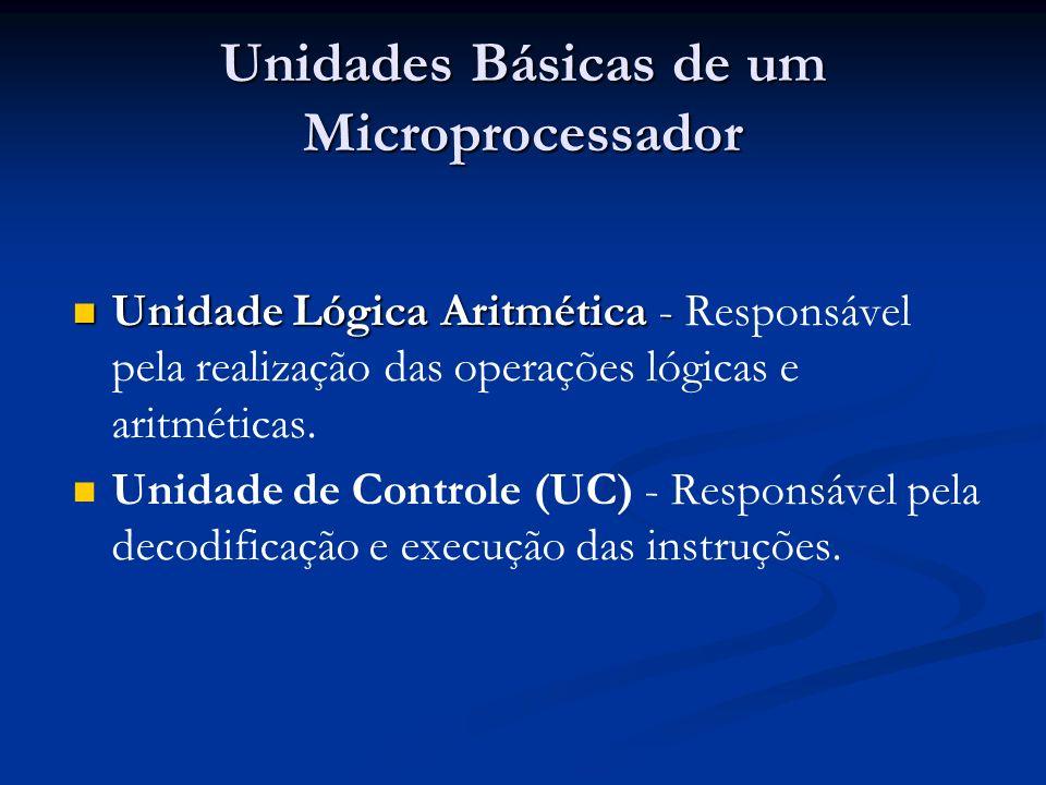Unidades Básicas de um Microprocessador Unidade Lógica Aritmética - Unidade Lógica Aritmética - Responsável pela realização das operações lógicas e ar