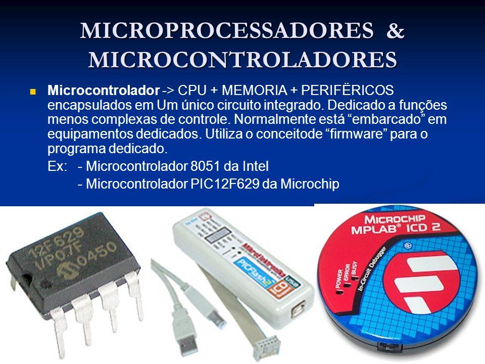 MICROPROCESSADORES & MICROCONTROLADORES Microcontrolador -> CPU + MEMORIA + PERIFËRICOS encapsulados em Um único circuito integrado. Dedicado a funçõe