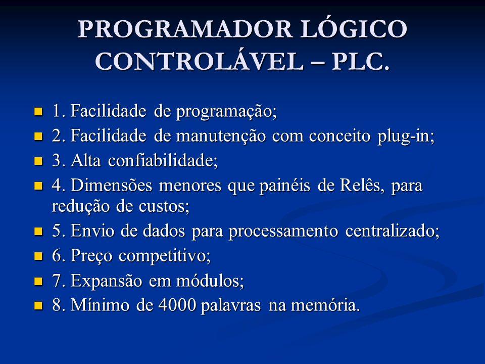 PROGRAMADOR LÓGICO CONTROLÁVEL – PLC. 1. Facilidade de programação; 1. Facilidade de programação; 2. Facilidade de manutenção com conceito plug-in; 2.