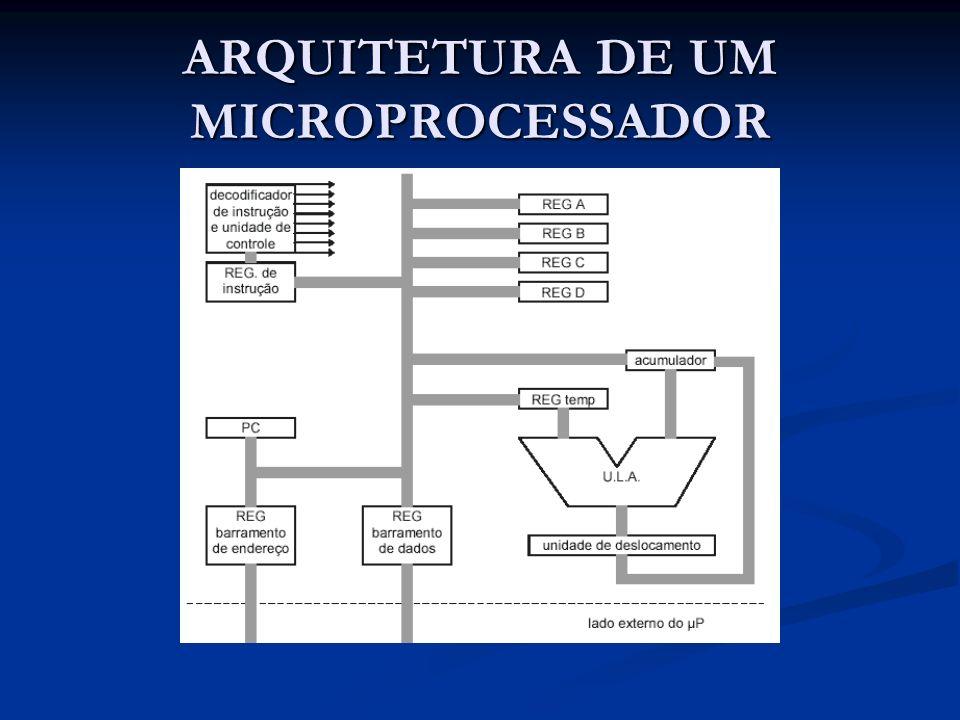 ARQUITETURA DE UM MICROPROCESSADOR
