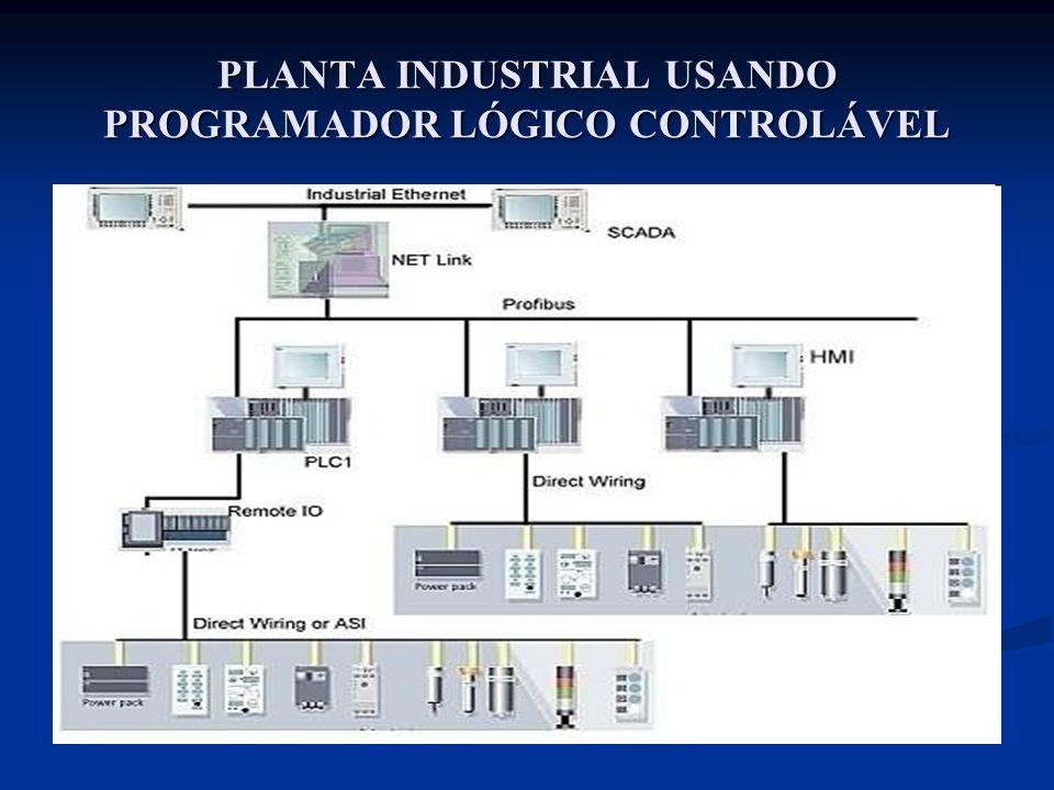 PLANTA INDUSTRIAL USANDO PROGRAMADOR LÓGICO CONTROLÁVEL