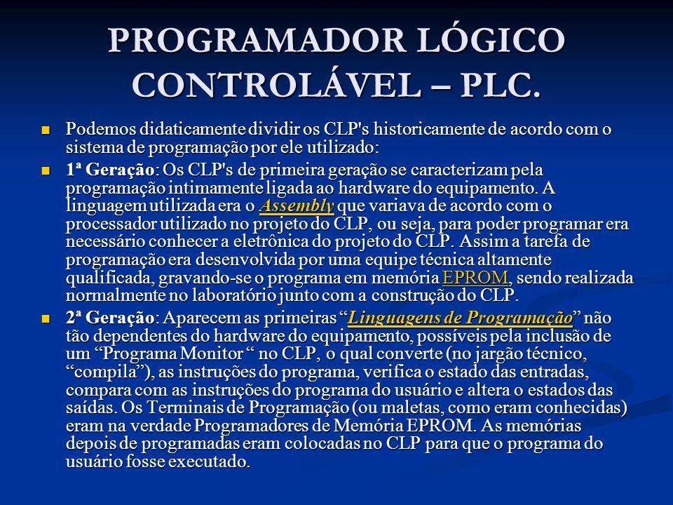 PROGRAMADOR LÓGICO CONTROLÁVEL – PLC. Podemos didaticamente dividir os CLP's historicamente de acordo com o sistema de programação por ele utilizado: