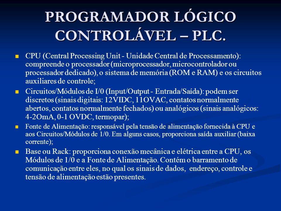 PROGRAMADOR LÓGICO CONTROLÁVEL – PLC. CPU (Central Processing Unit - Unidade Central de Processamento): compreende o processador (microprocessador, mi