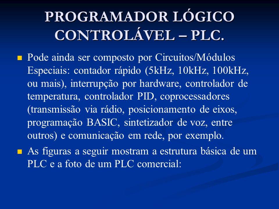 PROGRAMADOR LÓGICO CONTROLÁVEL – PLC. Pode ainda ser composto por Circuitos/Módulos Especiais: contador rápido (5kHz, 10kHz, 100kHz, ou mais), interru