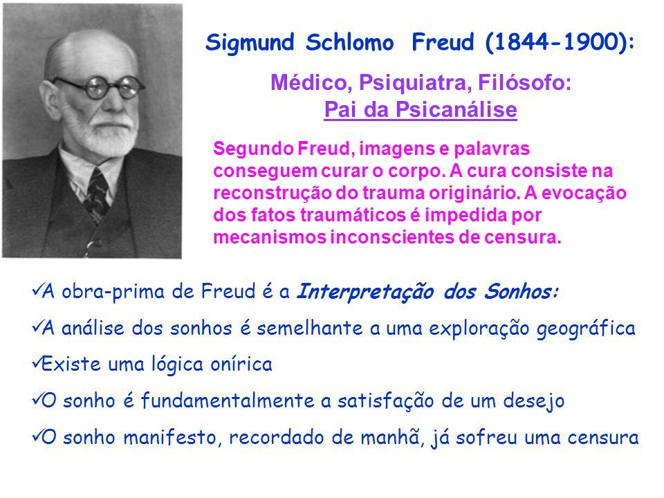 Sigmund Schlomo Freud (1844-1900): Médico, Psiquiatra, Filósofo: Pai da Psicanálise Segundo Freud, imagens e palavras conseguem curar o corpo. A cura