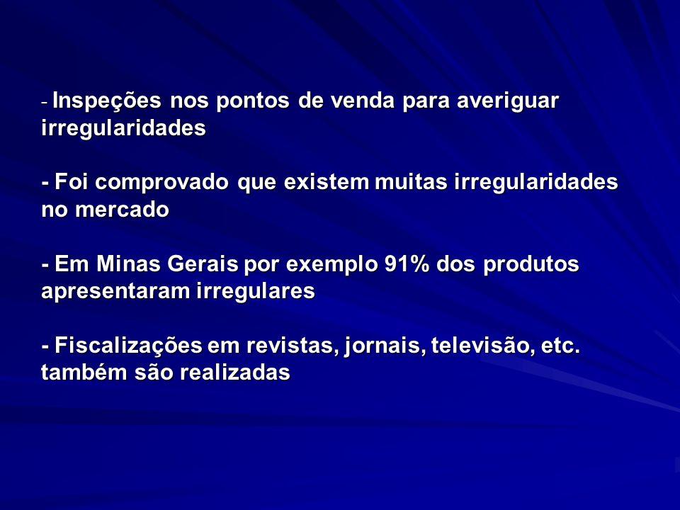 - Inspeções nos pontos de venda para averiguar irregularidades - Foi comprovado que existem muitas irregularidades no mercado - Em Minas Gerais por ex