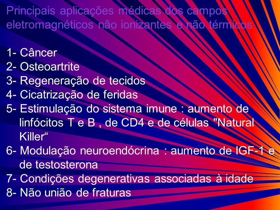 Principais aplicações médicas dos campos eletromagnéticos não ionizantes e não térmicos 1- Câncer 2- Osteoartrite 3- Regeneração de tecidos 4- Cicatri