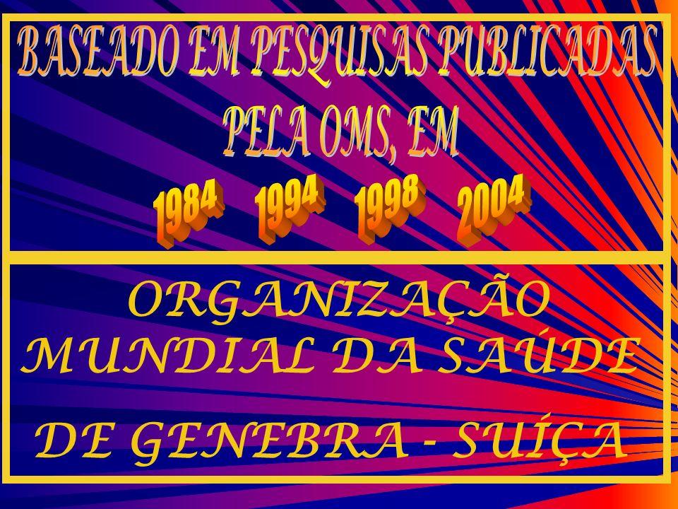 ORGANIZAÇÃO MUNDIAL DA SAÚDE DE GENEBRA - SUÍÇA