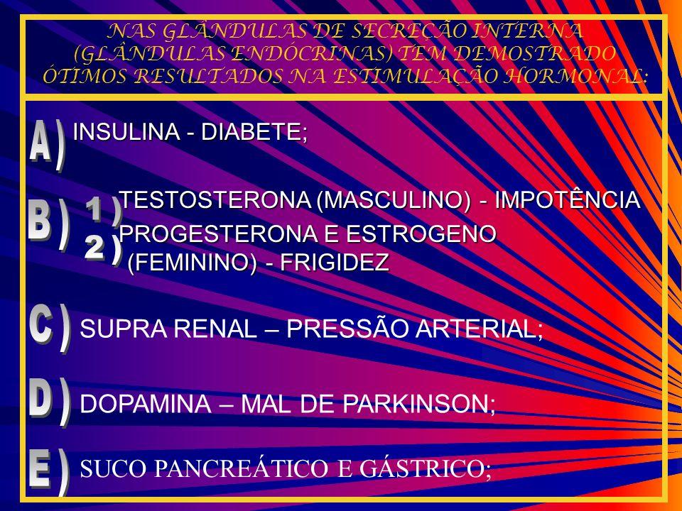 INSULINA - DIABETE; INSULINA - DIABETE; TESTOSTERONA (MASCULINO) - IMPOTÊNCIA TESTOSTERONA (MASCULINO) - IMPOTÊNCIA PROGESTERONA E ESTROGENO (FEMININO
