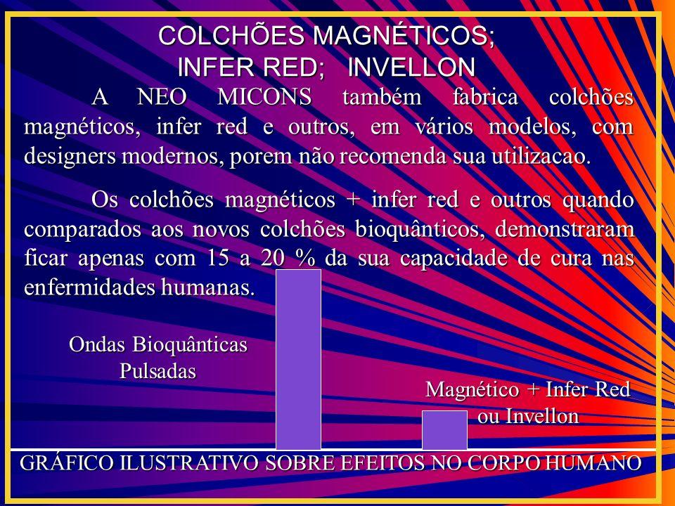 COLCHÕES MAGNÉTICOS; INFER RED; INVELLON A NEO MICONS também fabrica colchões magnéticos, infer red e outros, em vários modelos, com designers moderno