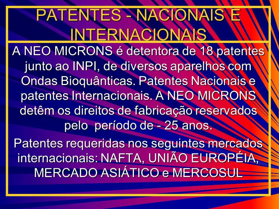 PATENTES - NACIONAIS E INTERNACIONAIS A NEO MICRONS é detentora de 18 patentes junto ao INPI, de diversos aparelhos com Ondas Bioquânticas. Patentes N