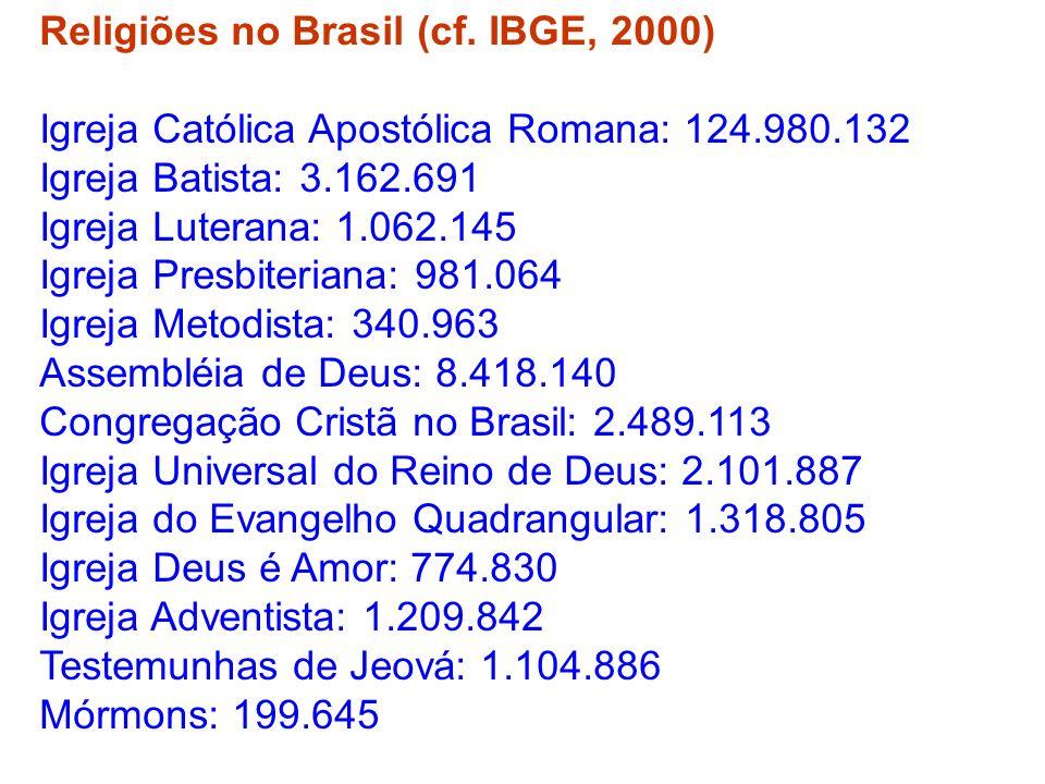 Religiões no Brasil (cf. IBGE, 2000) Igreja Católica Apostólica Romana: 124.980.132 Igreja Batista: 3.162.691 Igreja Luterana: 1.062.145 Igreja Presbi