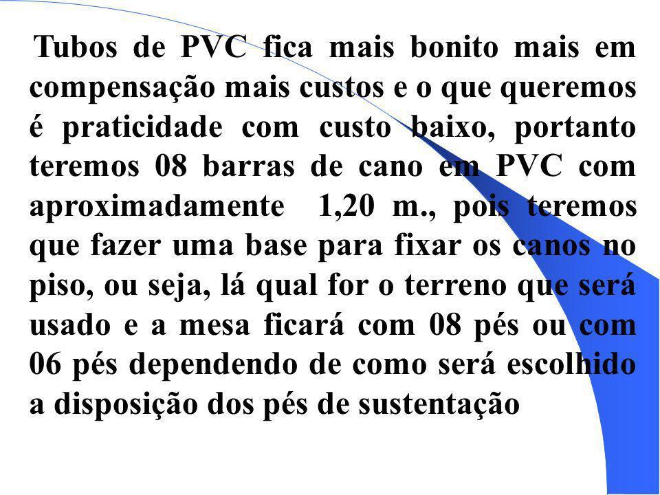 - Tubos de PVC fica mais bonito mais em compensação mais custos e o que queremos é praticidade com custo baixo, portanto teremos 08 barras de cano em