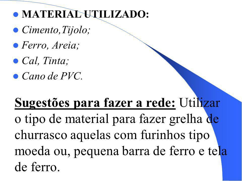 MATERIAL UTILIZADO: Cimento,Tijolo; Ferro, Areia; Cal, Tinta; Cano de PVC. Sugestões para fazer a rede: Utilizar o tipo de material para fazer grelha