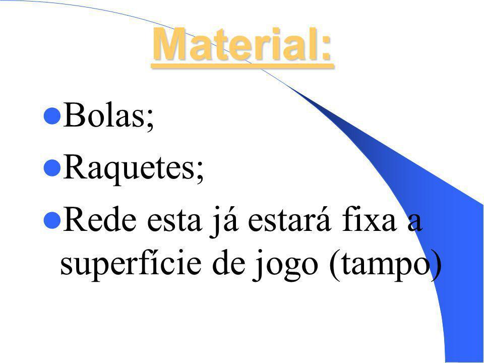Material: Bolas; Raquetes; Rede esta já estará fixa a superfície de jogo (tampo)