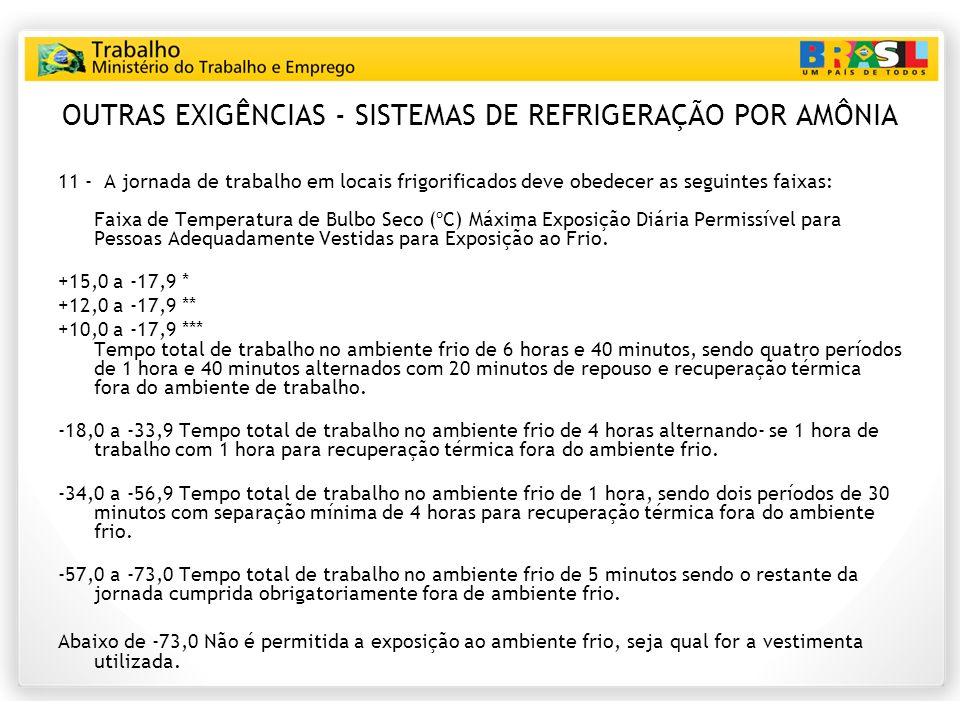 OUTRAS EXIGÊNCIAS - SISTEMAS DE REFRIGERAÇÃO POR AMÔNIA 11 - A jornada de trabalho em locais frigorificados deve obedecer as seguintes faixas: Faixa d
