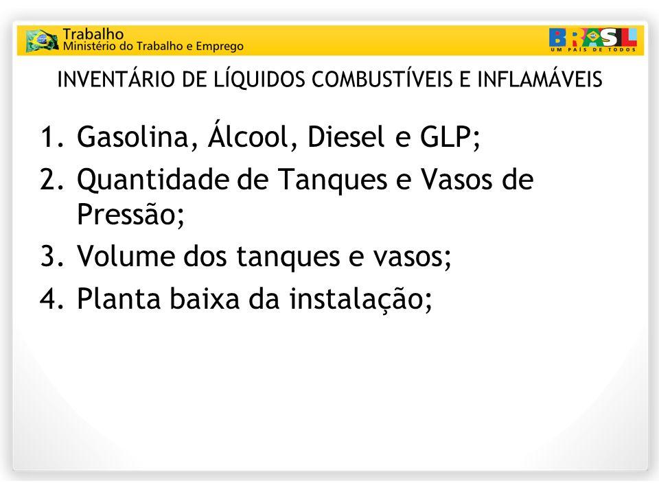 INVENTÁRIO DE LÍQUIDOS COMBUSTÍVEIS E INFLAMÁVEIS 1.Gasolina, Álcool, Diesel e GLP; 2.Quantidade de Tanques e Vasos de Pressão; 3.Volume dos tanques e