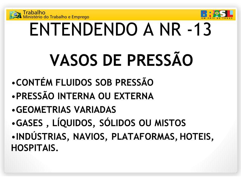 ENTENDENDO A NR -13 VASOS DE PRESSÃO CONTÉM FLUIDOS SOB PRESSÃO PRESSÃO INTERNA OU EXTERNA GEOMETRIAS VARIADAS GASES, LÍQUIDOS, SÓLIDOS OU MISTOS INDÚ