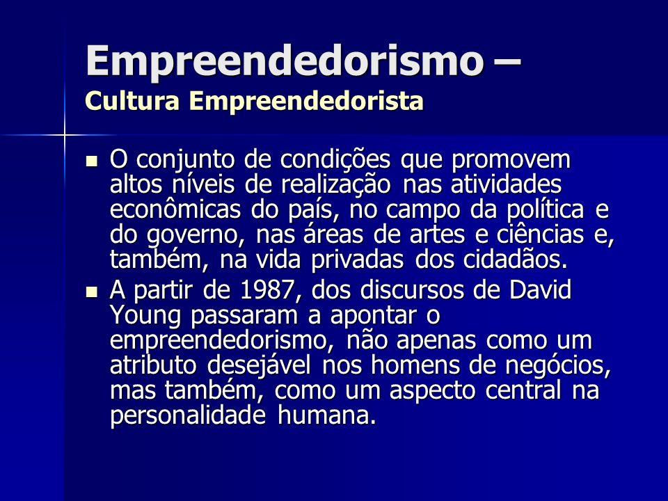 Empreendedorismo – Cultura Empreendedorista O conjunto de condições que promovem altos níveis de realização nas atividades econômicas do país, no camp